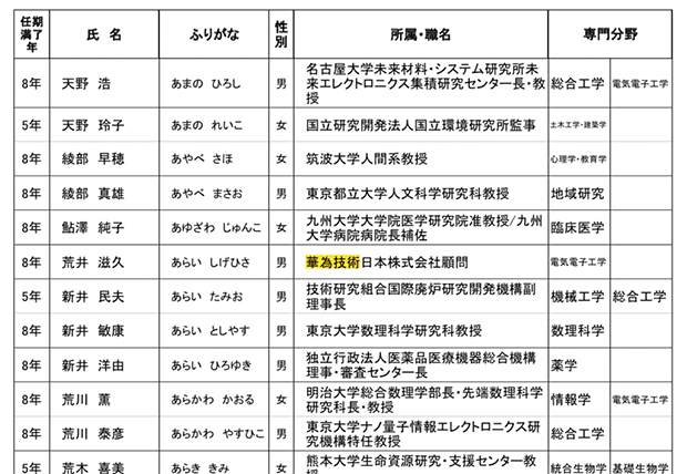 article_20210507_huawei.png